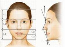 鼻尖成形术